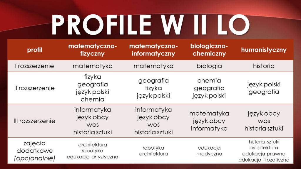 profile W II LO.png