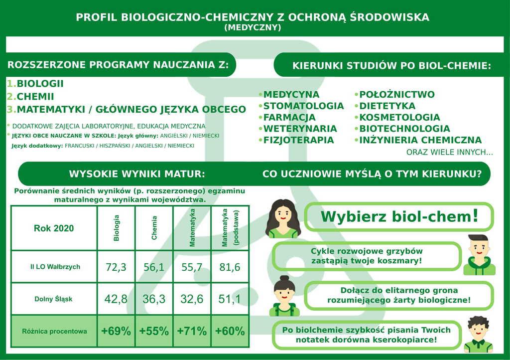 biol-chem środek-1.jpeg